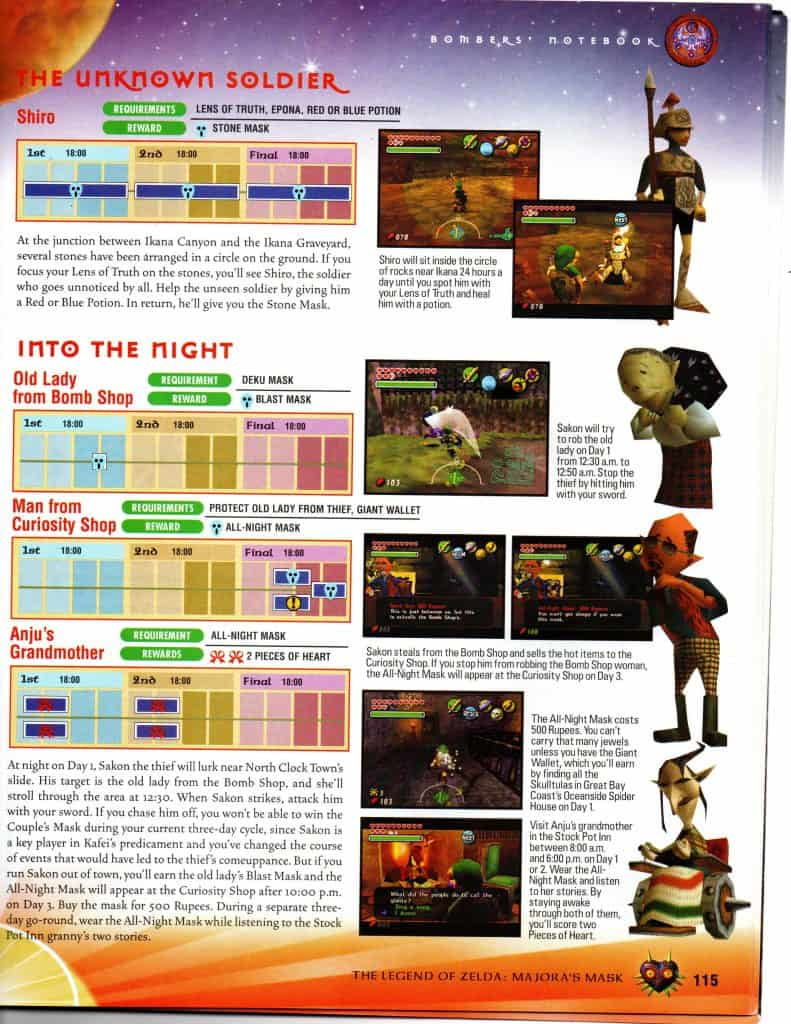 Side Quest reference from Majora's Mask NP guide