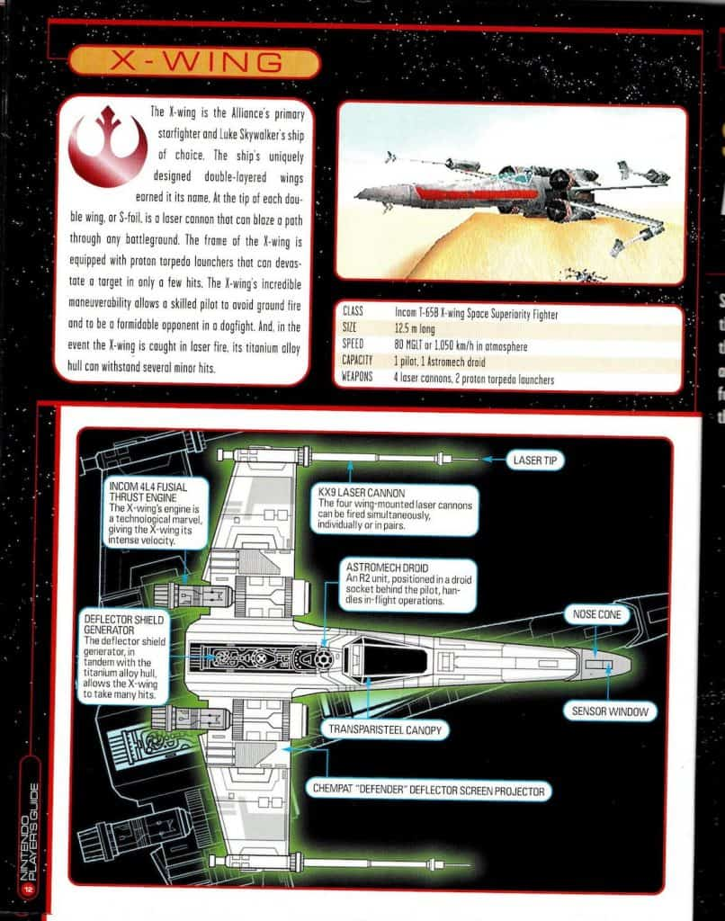 X Wing Diagram from Rogue Squadron player's guide