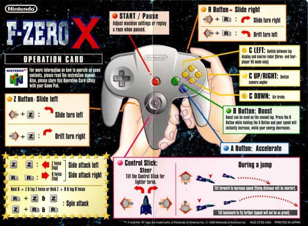 F-Zero Operation Card Side 1