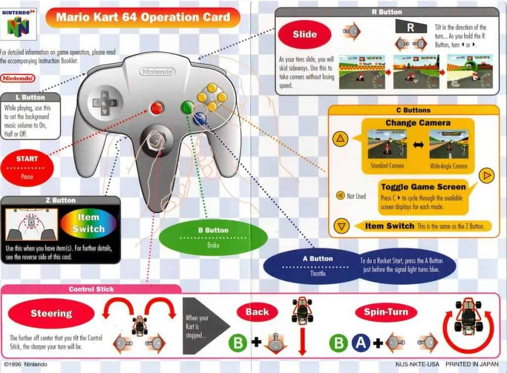 Mario Kart 64 Operation Card Side 1