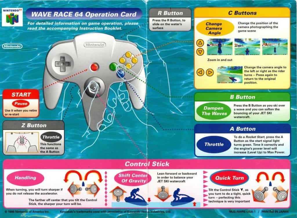 Wave Race 64 Operation Card Side 1